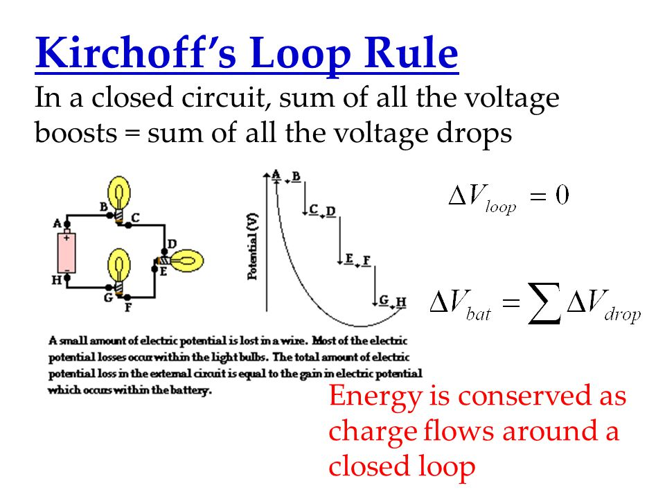 Kirchoff's Loop Rule In a closed circuit, sum of all the voltage boosts = sum of all the voltage drops.