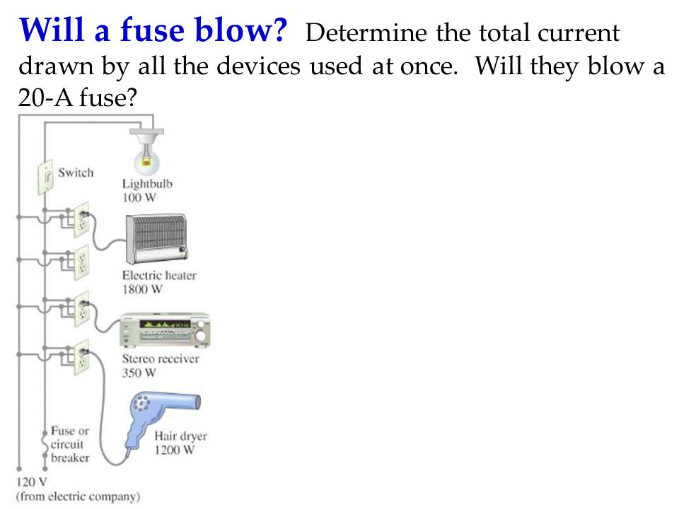Will a fuse blow Determine the total current drawn by all the devices used at once. Will they blow a 20-A fuse