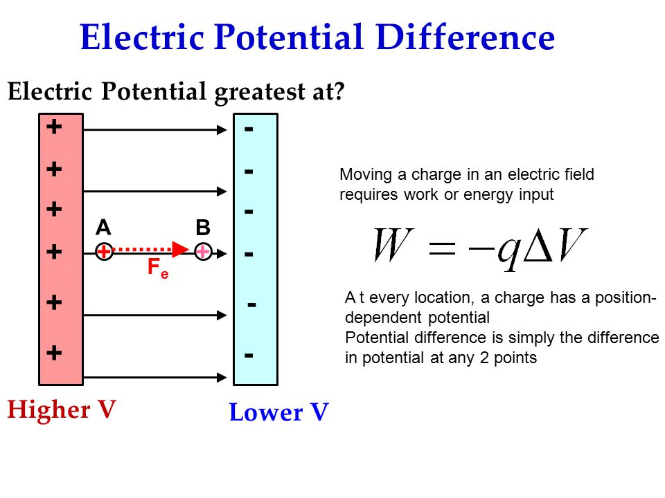 Electric Current Locator : Current electricity ppt download