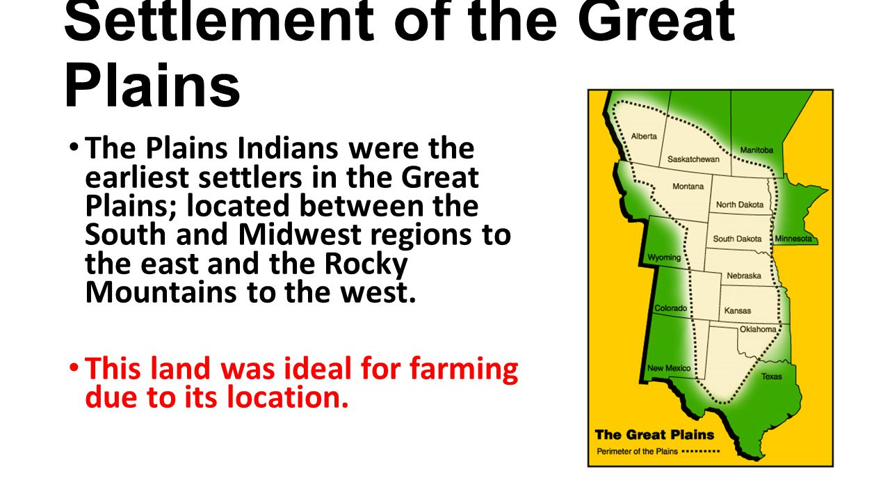 Settlement of the Great Plains