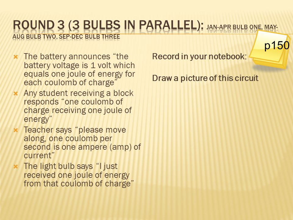 Round 3 (3 bulbs in parallel): jan-apr bulb one, may-aug bulb two, sep-dec bulb three