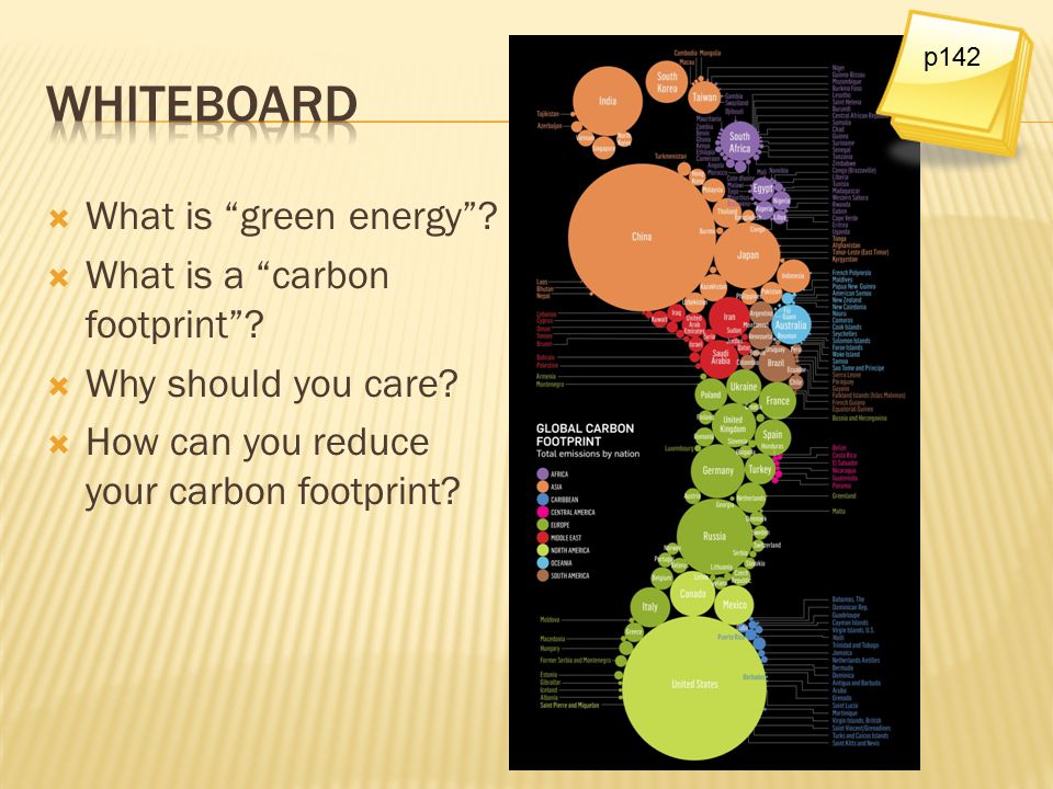 Whiteboard What is green energy What is a carbon footprint