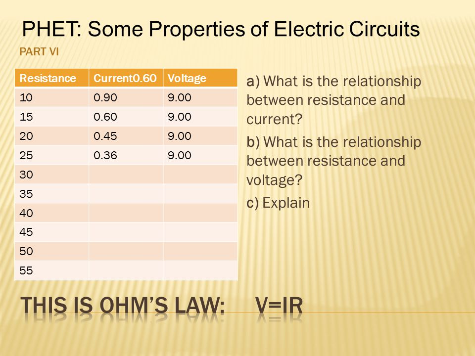 This is OHM'S Law: V=IR PHET: Some Properties of Electric Circuits