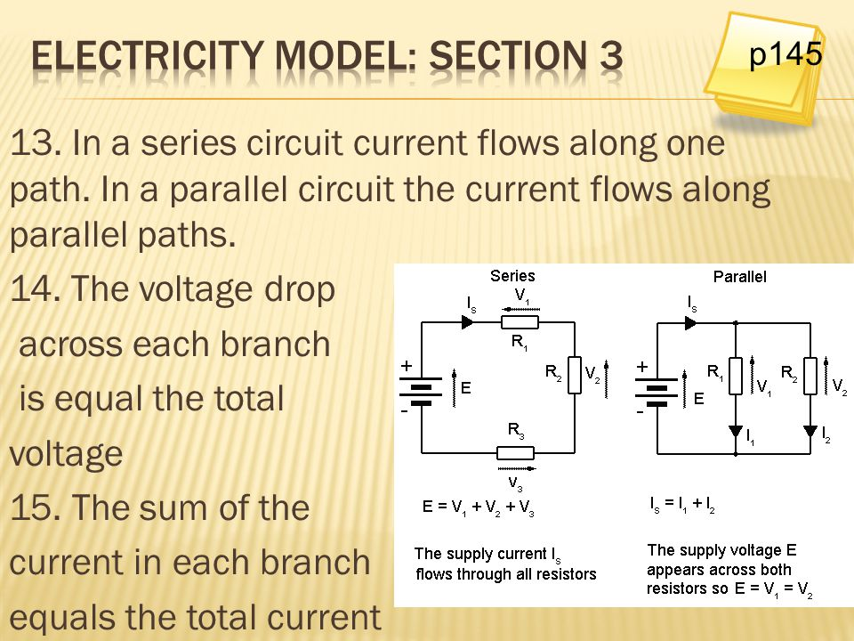 Electricity model: Section 3