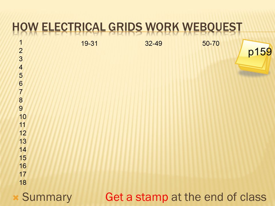 How Electrical Grids work webquest