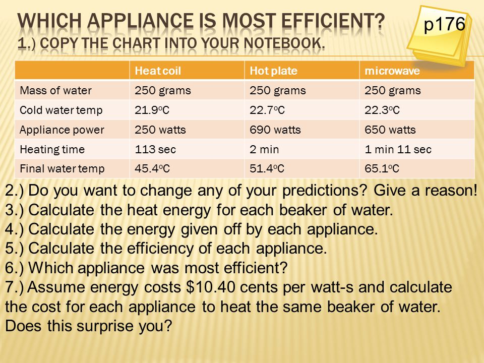 p176 Which appliance is most efficient 1.) Copy the chart into your notebook. Heat coil. Hot plate.