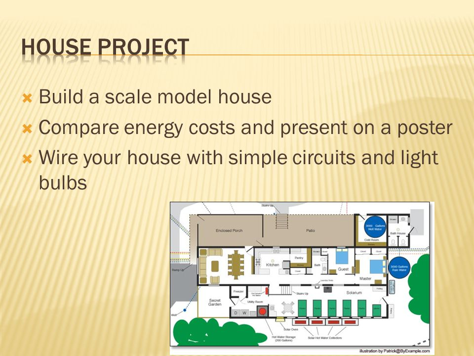 House project Build a scale model house