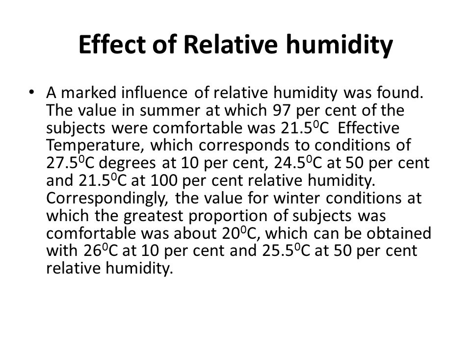 Effect of Relative humidity