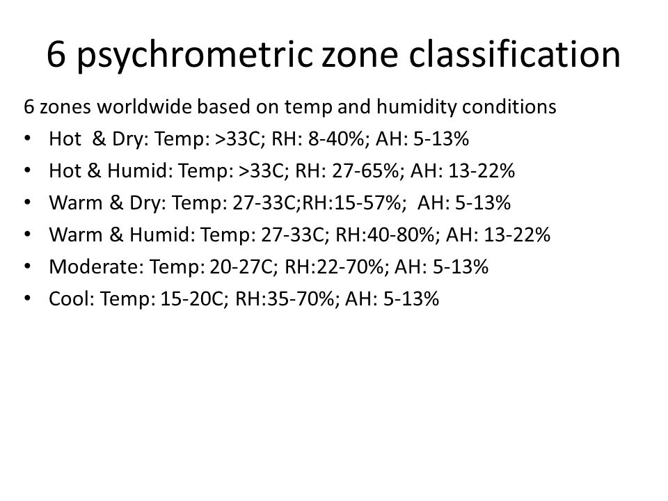 6 psychrometric zone classification