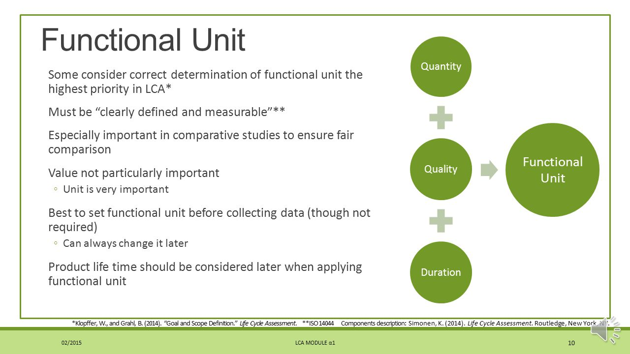 Functional Unit Quantity. Quality. Duration. Functional Unit.