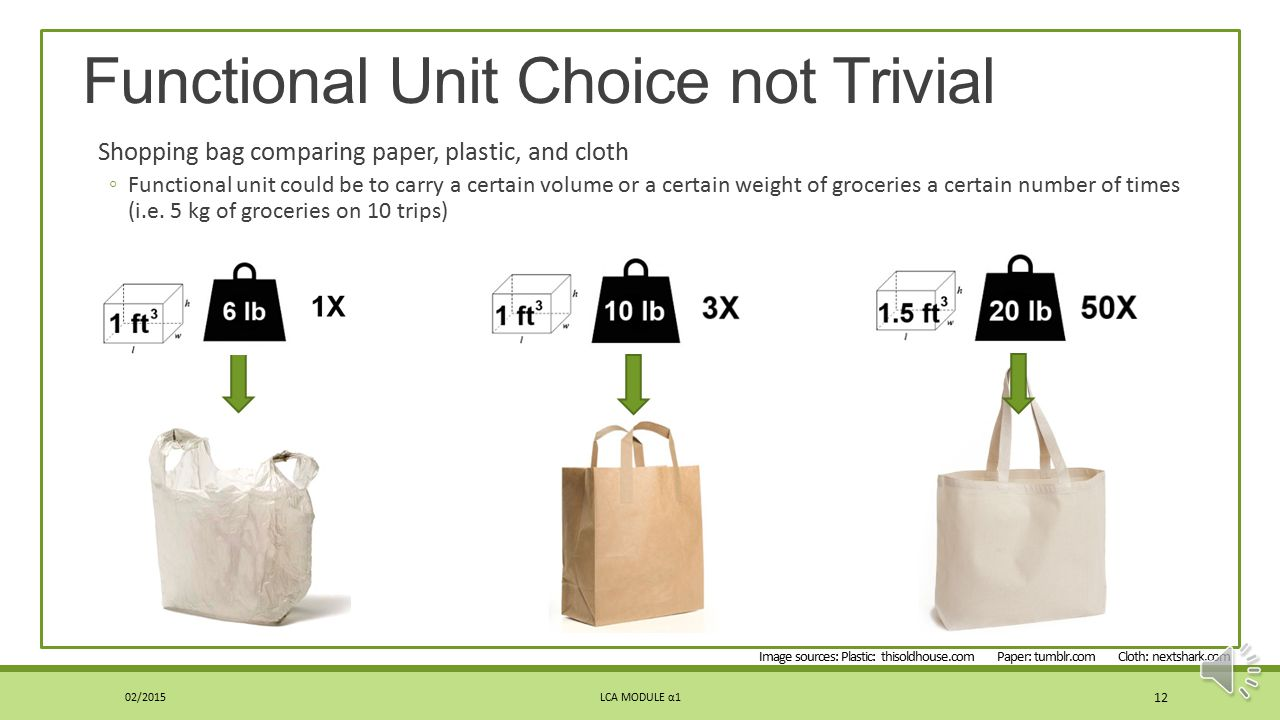 Functional Unit Choice not Trivial