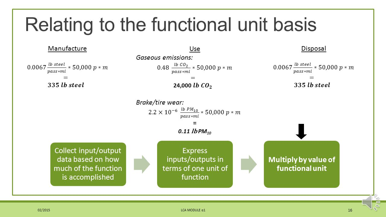 Relating to the functional unit basis