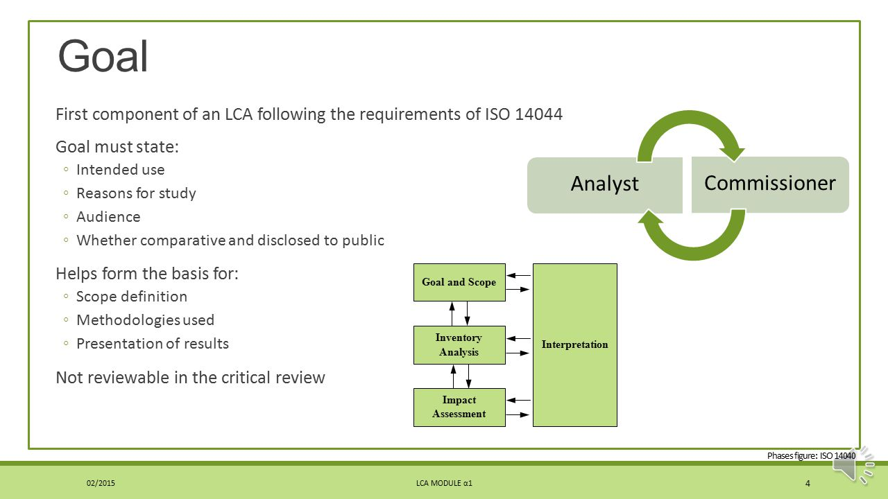 Goal First component of an LCA following the requirements of ISO 14044