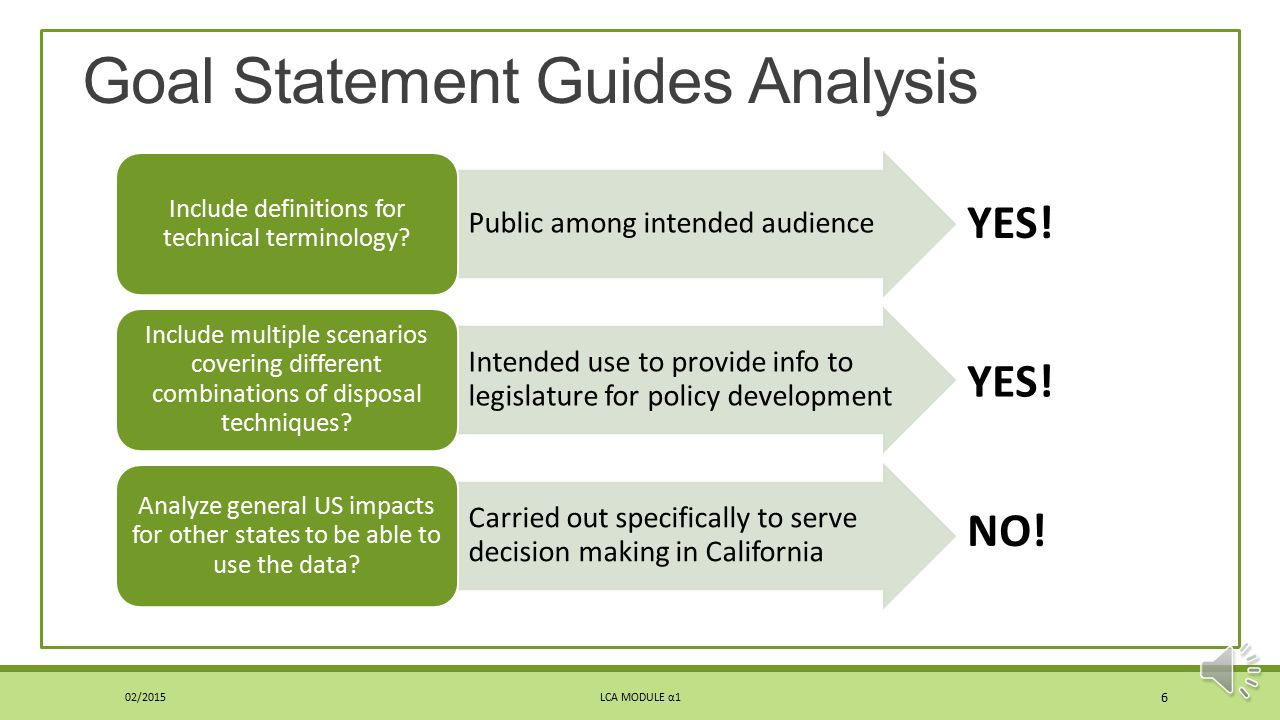 Goal Statement Guides Analysis
