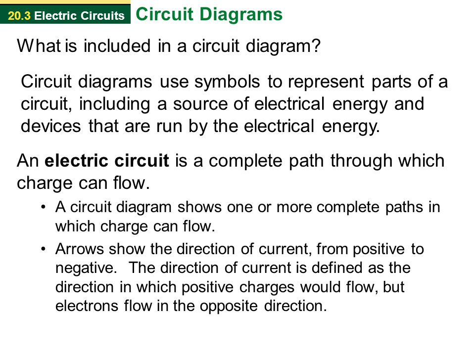 What is included in a circuit diagram? - ppt video online download