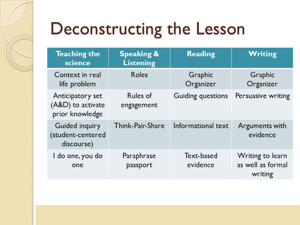 Deconstructing the Lesson