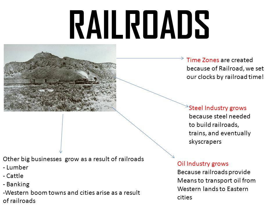 RAILROADS Time Zones are created because of Railroad, we set our clocks by railroad time!