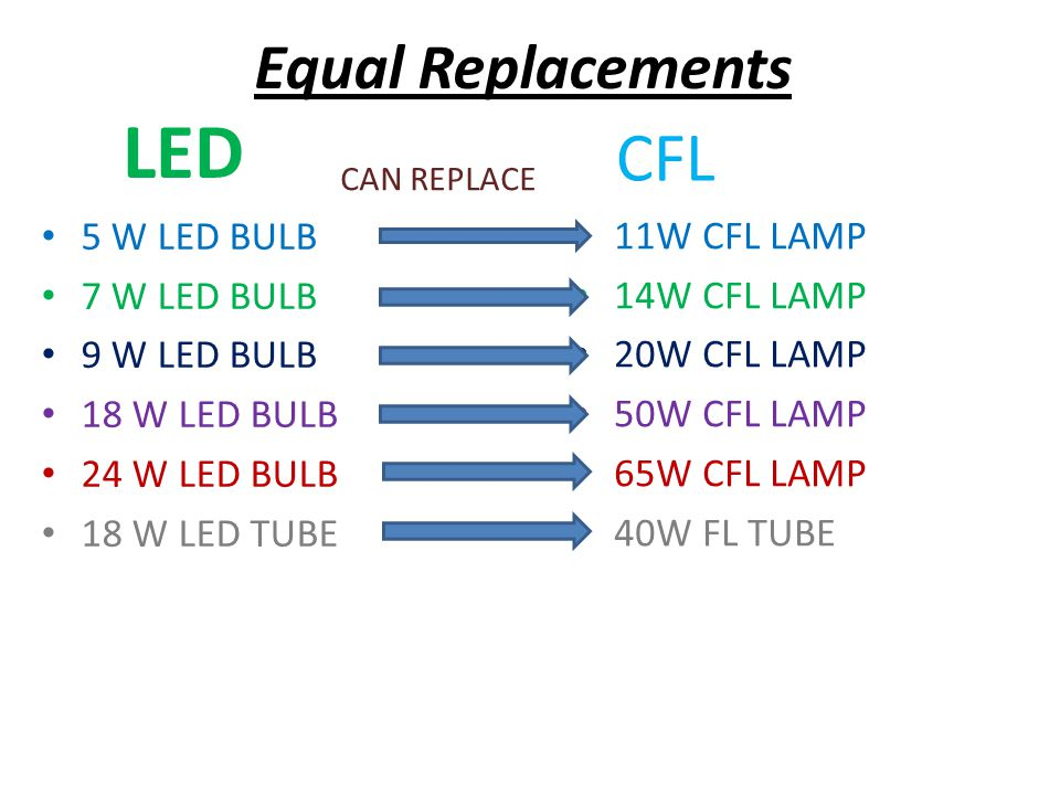 LED CFL Equal Replacements 5 W LED BULB 7 W LED BULB 9 W LED BULB