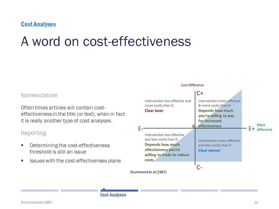 A word on cost-effectiveness
