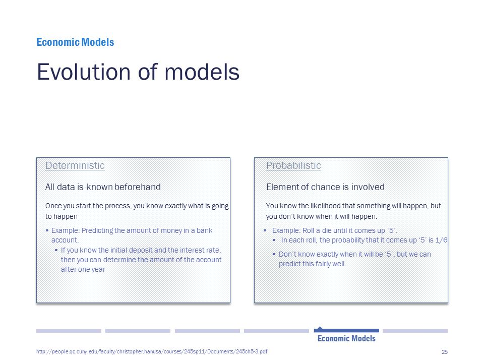 Evolution of models Economic Models Deterministic Probabilistic