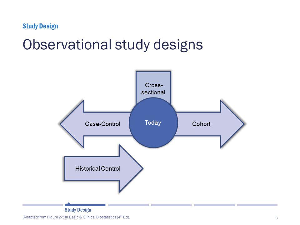 Observational study designs
