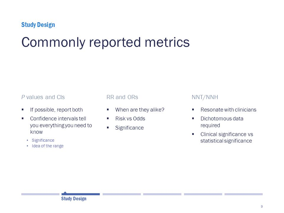 Commonly reported metrics