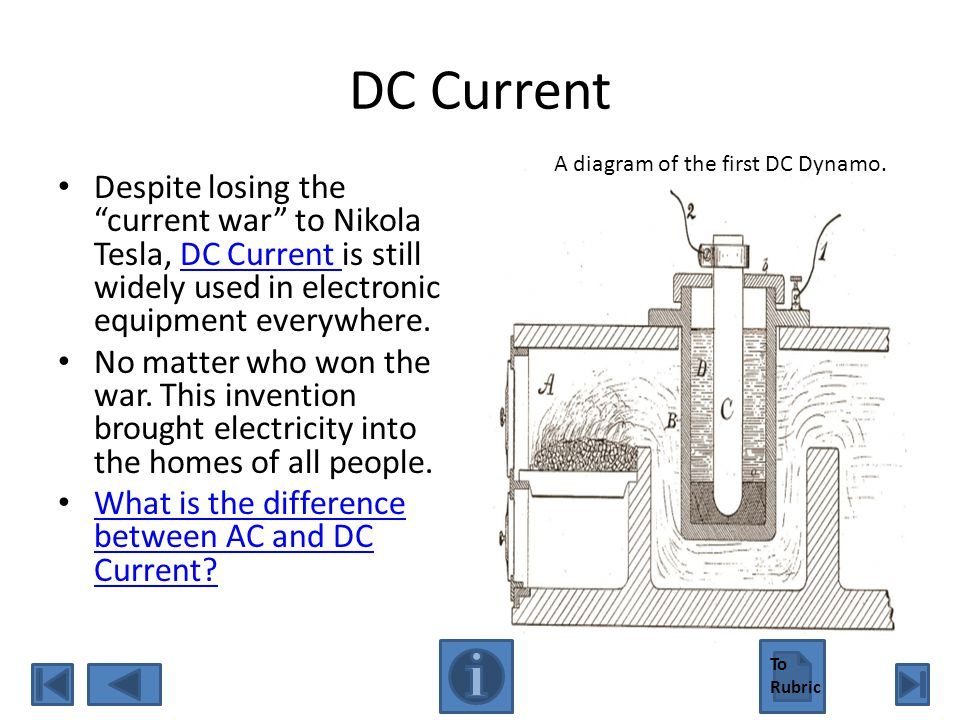 DC Current A diagram of the first DC Dynamo.