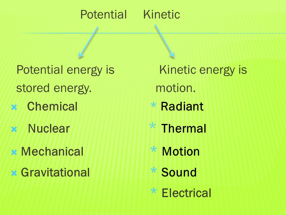 * Electrical Potential Kinetic Potential energy is Kinetic energy is