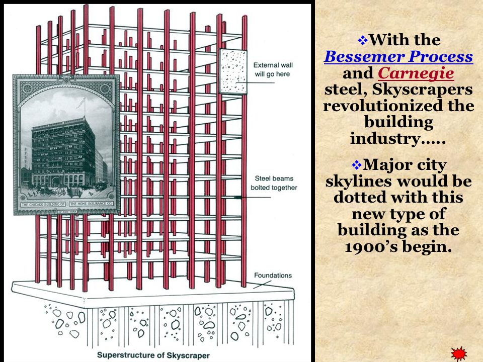 With the Bessemer Process and Carnegie steel, Skyscrapers revolutionized the building industry…..