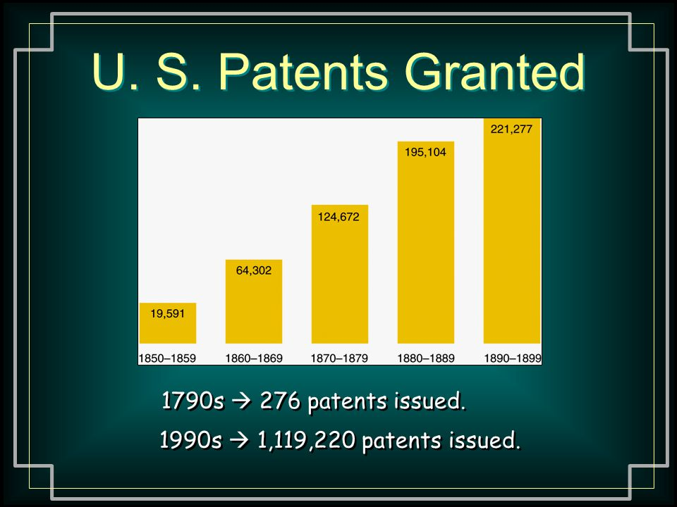 U. S. Patents Granted 1790s  276 patents issued.