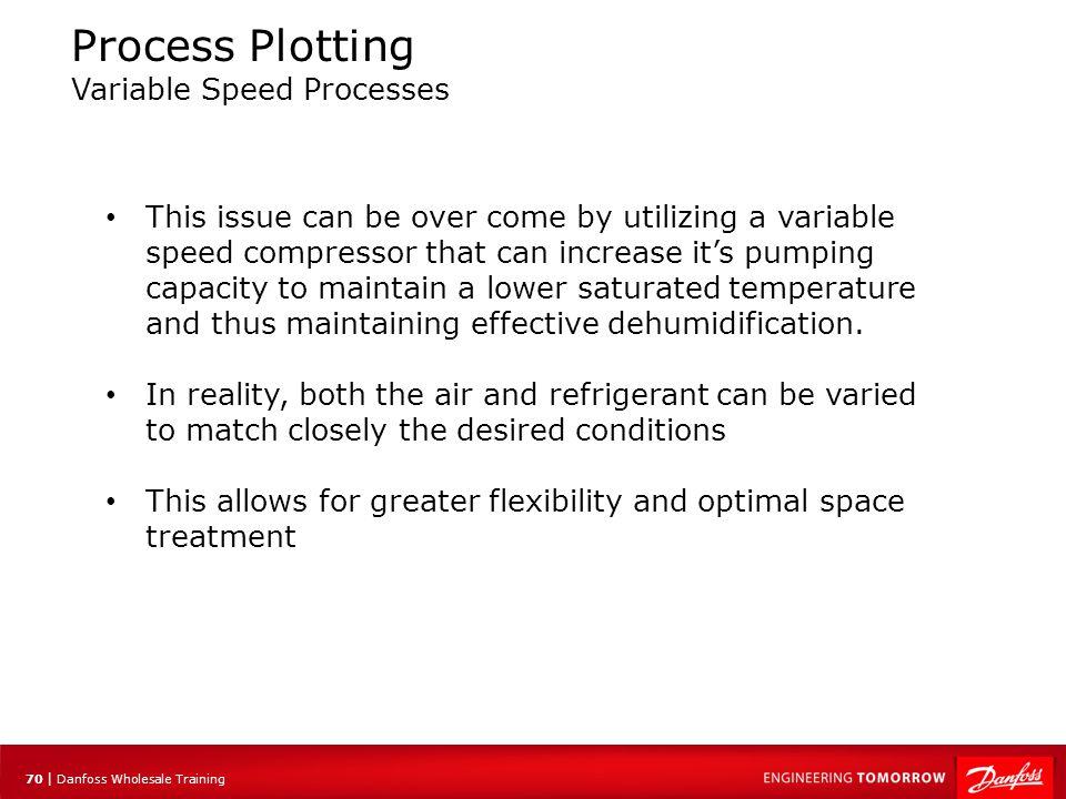 Process Plotting Variable Speed Processes