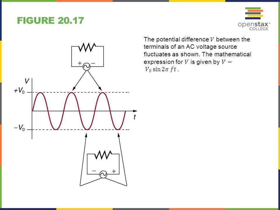 Figure 20.17