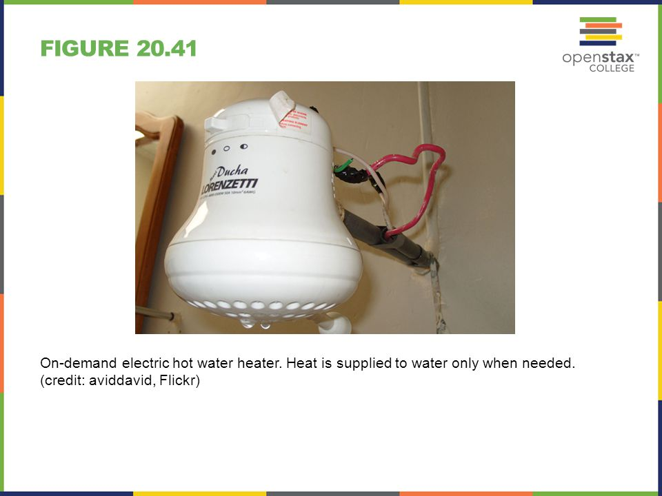 Figure 20.41 On-demand electric hot water heater. Heat is supplied to water only when needed.