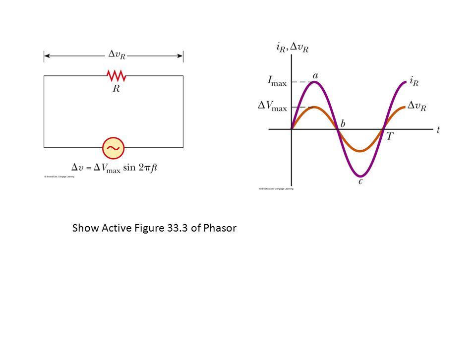 Show Active Figure 33.3 of Phasor