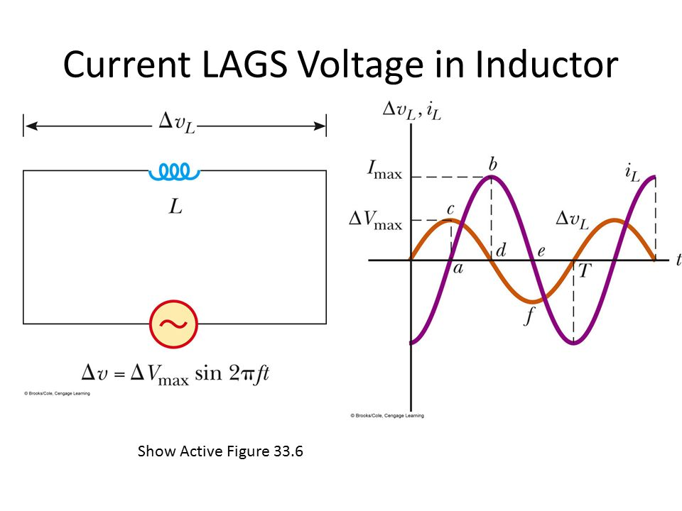 Current LAGS Voltage in Inductor