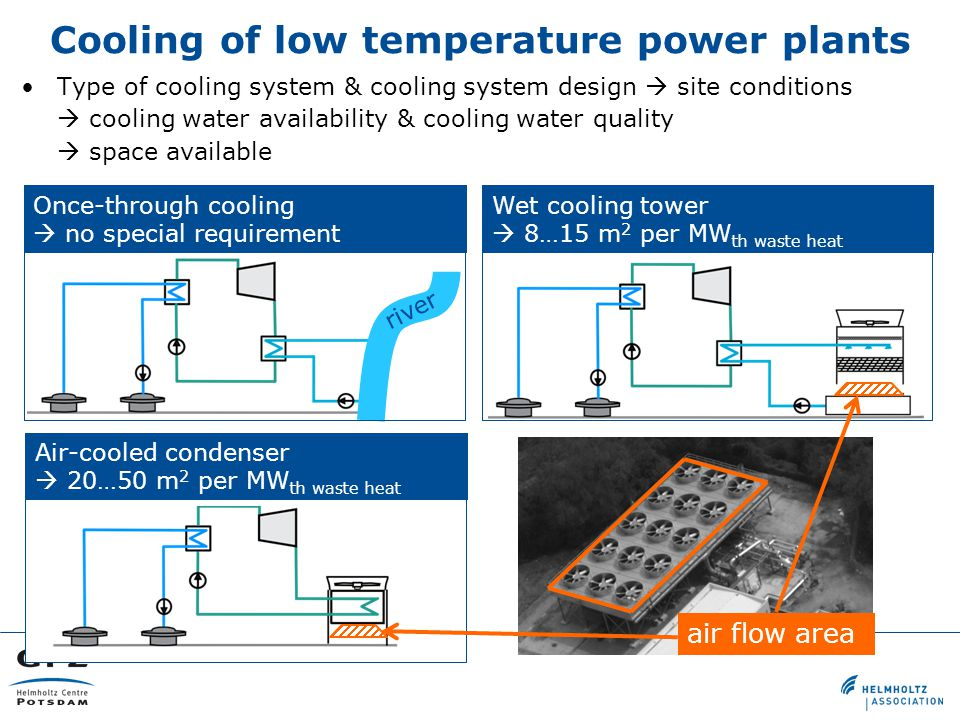Cooling of low temperature power plants