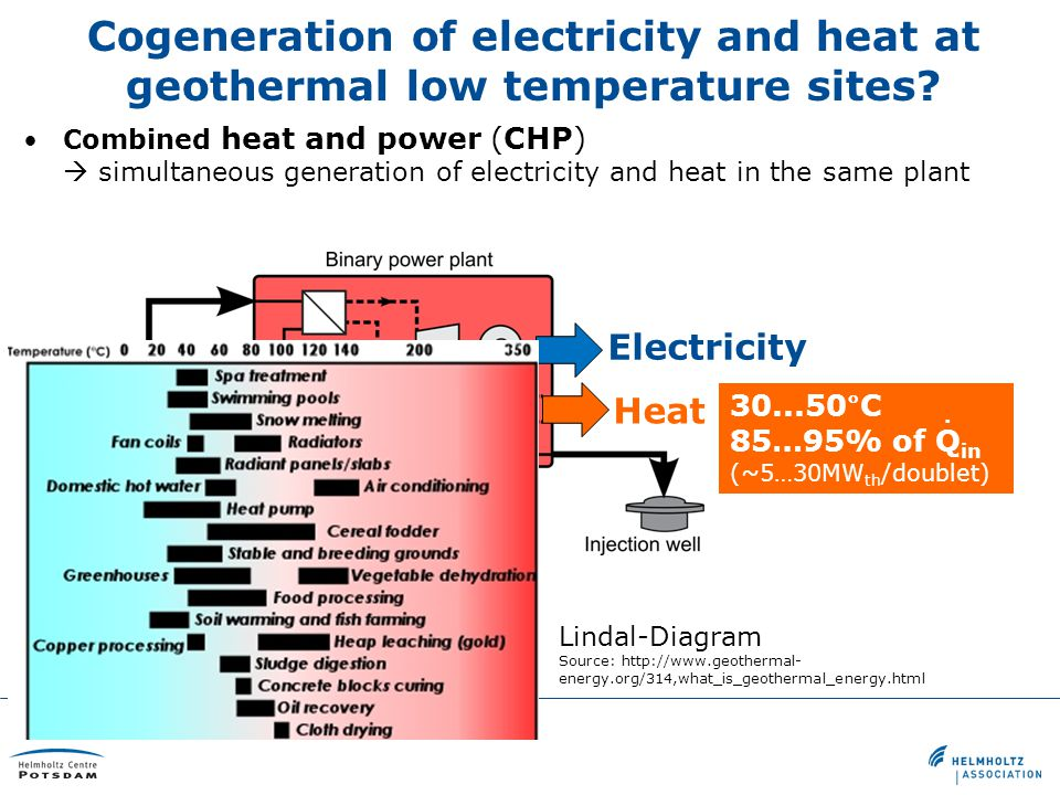 Cogeneration of electricity and heat at geothermal low temperature sites