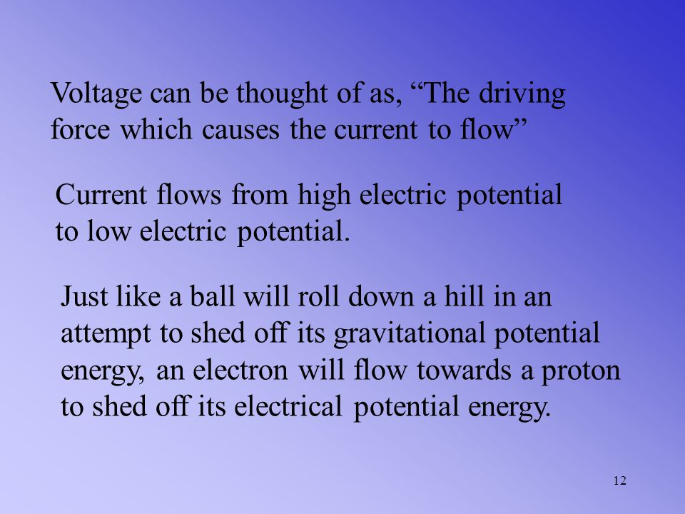 Voltage can be thought of as, The driving force which causes the current to flow