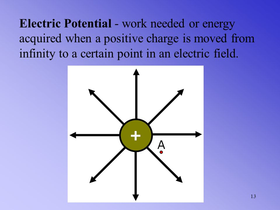 Electric Potential - work needed or energy acquired when a positive charge is moved from infinity to a certain point in an electric field.