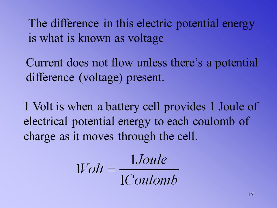 The difference in this electric potential energy is what is known as voltage