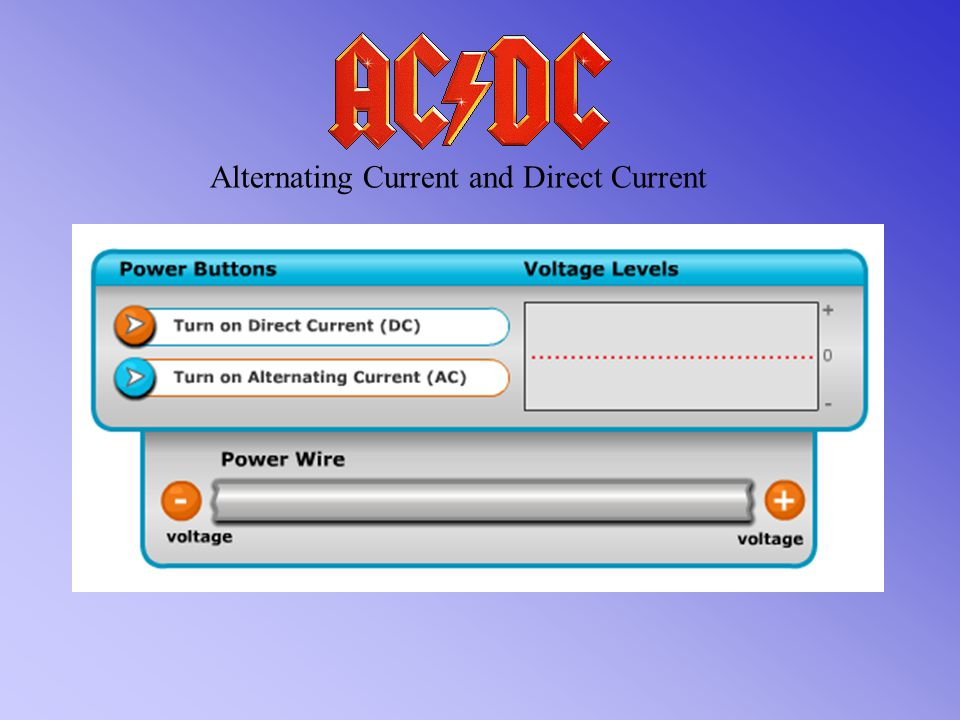 Alternating Current and Direct Current