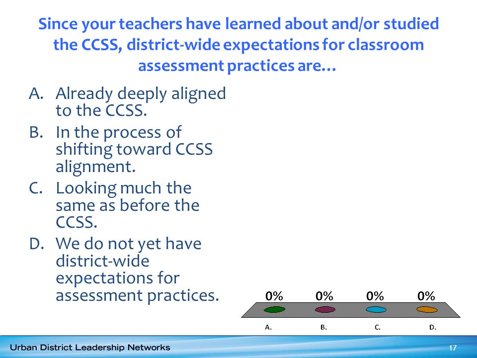 Already deeply aligned to the CCSS.