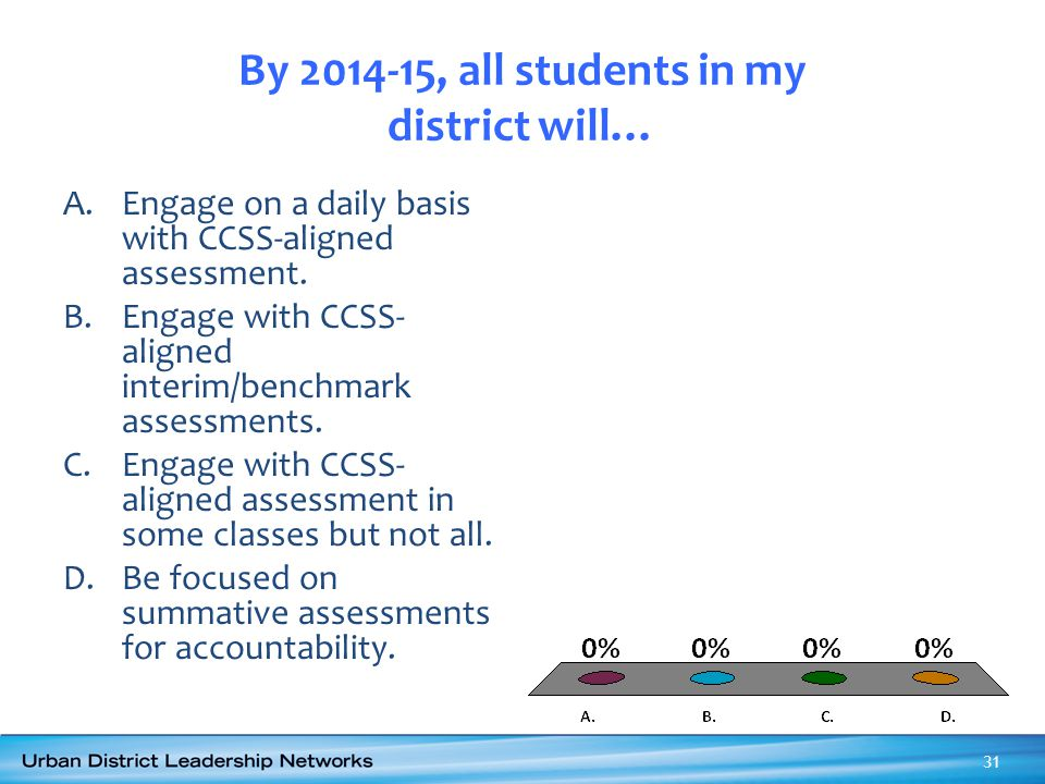 By 2014-15, all students in my district will…