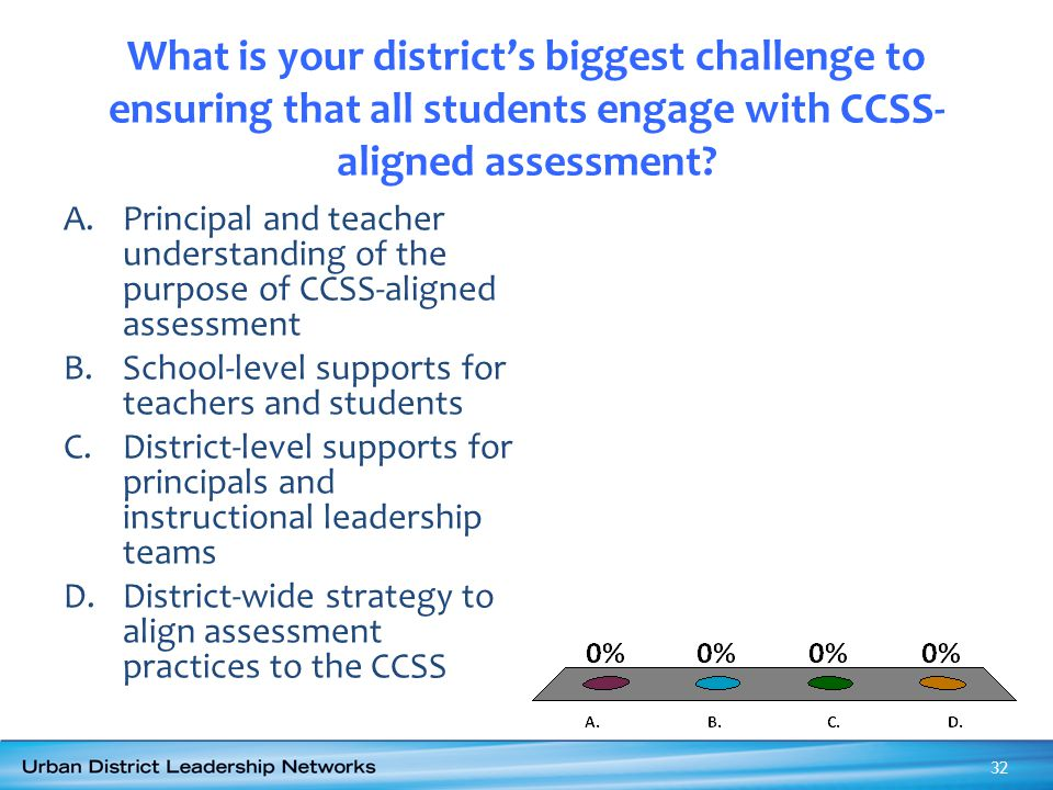 What is your district's biggest challenge to ensuring that all students engage with CCSS-aligned assessment