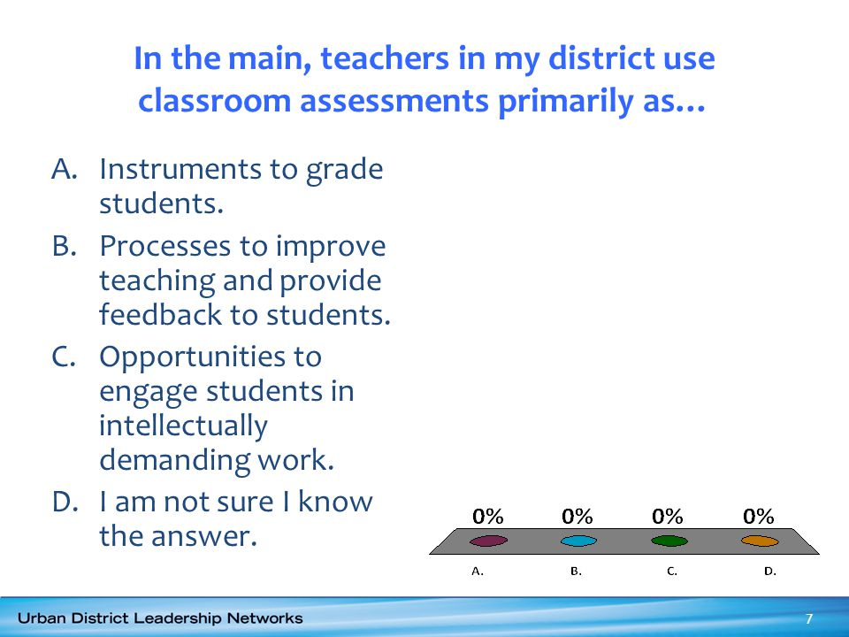 In the main, teachers in my district use classroom assessments primarily as…