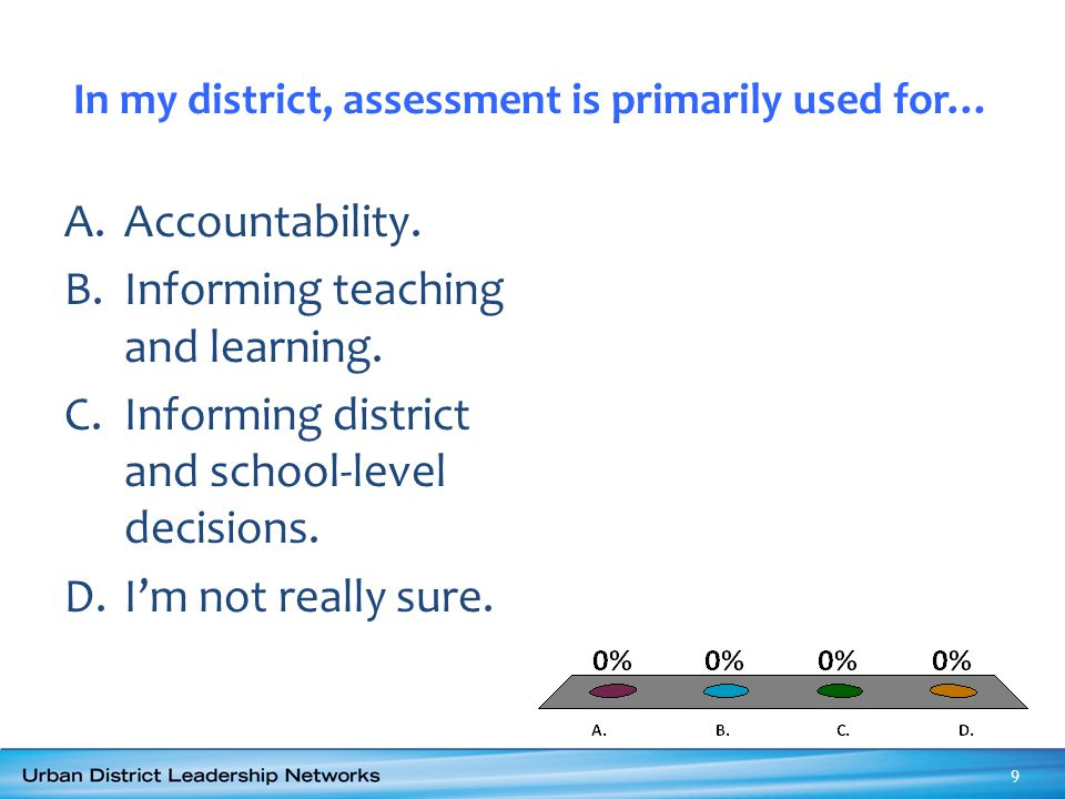 In my district, assessment is primarily used for…