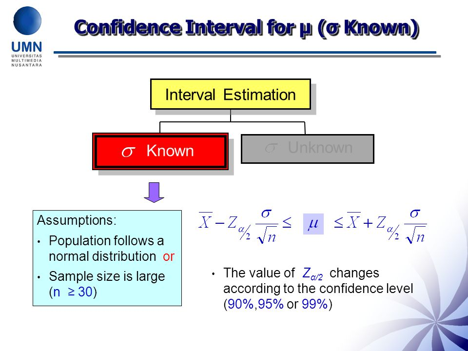 Confidence Interval for μ (σ Known)