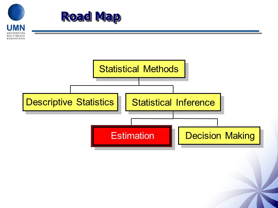 Road Map Statistical Methods Descriptive Statistics