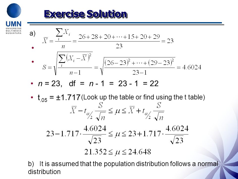 Exercise Solution n = 23, df = n - 1 = 23 - 1 = 22 t.05 = ±1.717 a)