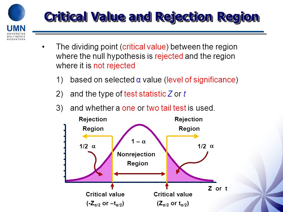 Critical Value and Rejection Region
